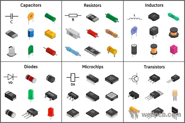 PCB components used in Circuit Board Projects.jpg