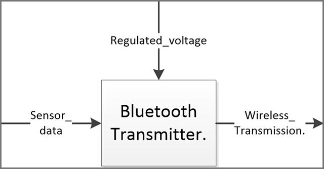 Bluetooth transmitter circuit 2.png