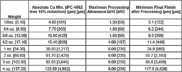 Standard Pcb Thickness 3.jpg