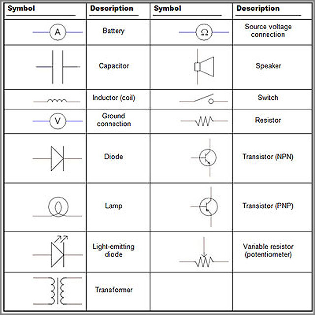 Circuits Motors Engines And More Diodes Circuit Schematic Symbols