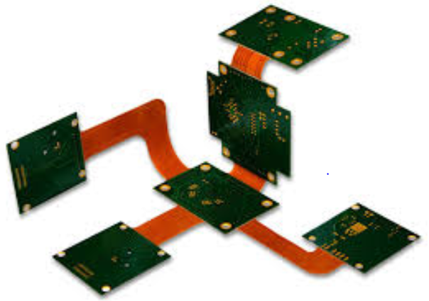 Flex PCB-How To Manufacturing And Use