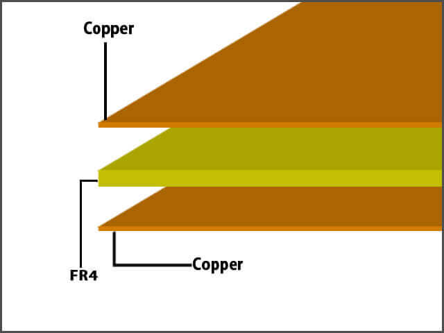 pcb copper thickness.jpg