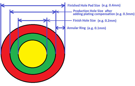 pcb drill sizes1.png