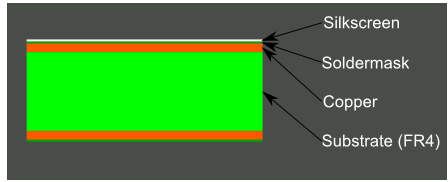 standard pcb thickness.png