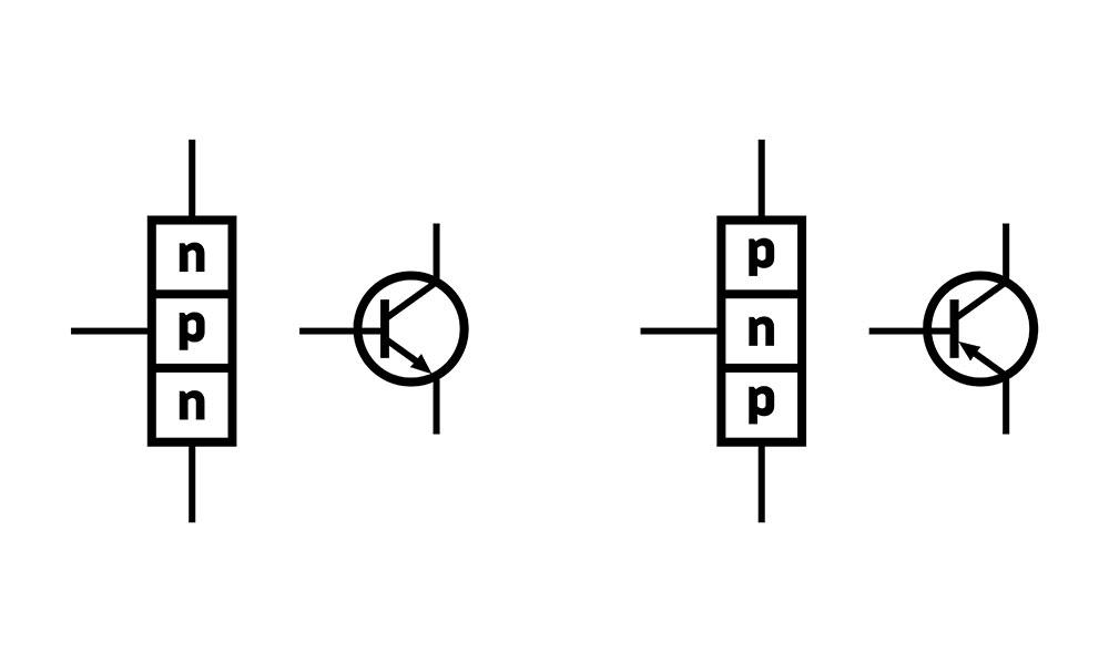 n–p–n and p–n–p bipolar junction transistor